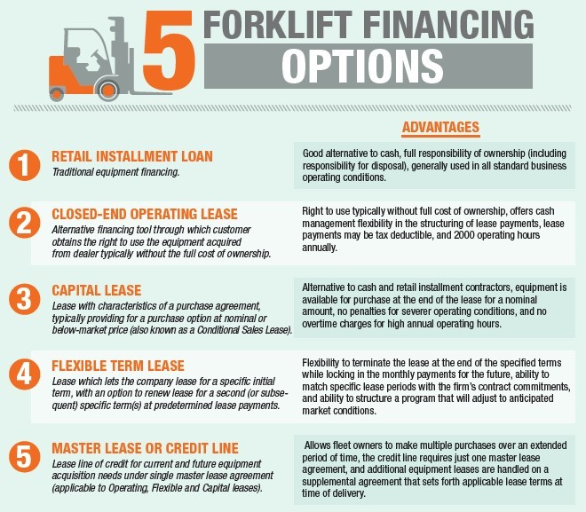 Lift Pro Equipment offers many financing options.